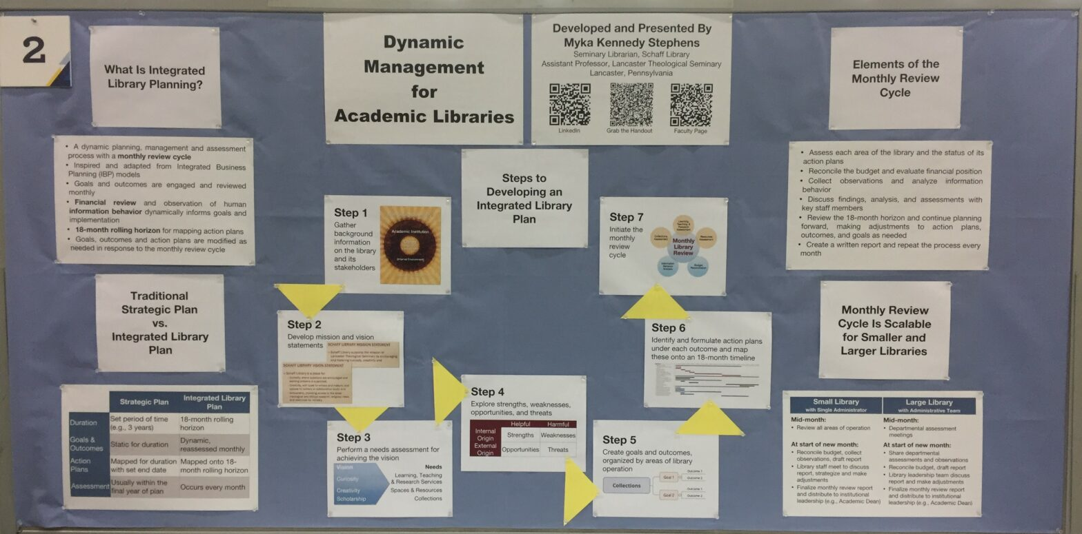 photo of poster presentation at ACRL 2017